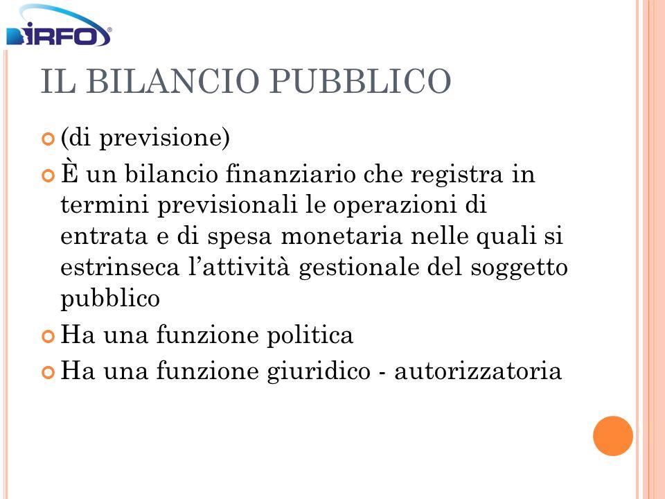 IL BILANCIO PUBBLICO (di previsione)