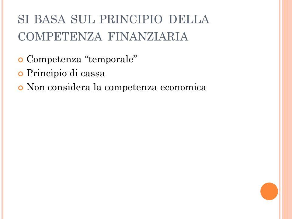 si basa sul principio della competenza finanziaria