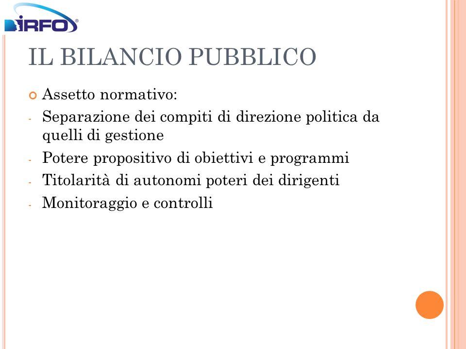 IL BILANCIO PUBBLICO Assetto normativo: