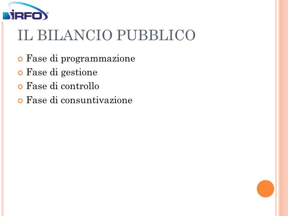 IL BILANCIO PUBBLICO Fase di programmazione Fase di gestione