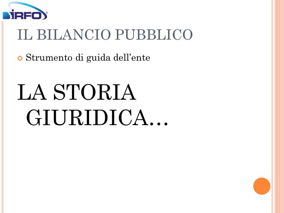 IL BILANCIO PUBBLICO Strumento di guida dell'ente LA STORIA GIURIDICA…