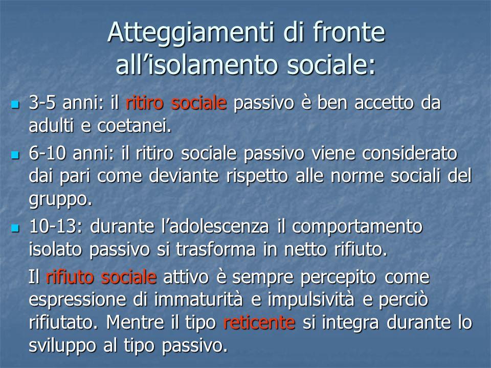 Atteggiamenti di fronte all'isolamento sociale:
