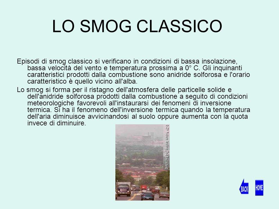 LO SMOG CLASSICO