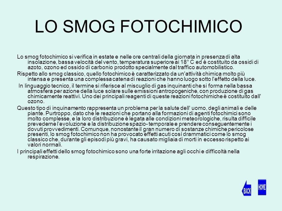 LO SMOG FOTOCHIMICO