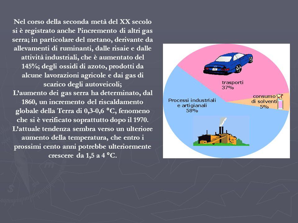 Nel corso della seconda metà del XX secolo si è registrato anche l'incremento di altri gas serra; in particolare del metano, derivante da allevamenti di ruminanti, dalle risaie e dalle attività industriali, che è aumentato del 145%; degli ossidi di azoto, prodotti da alcune lavorazioni agricole e dai gas di scarico degli autoveicoli;
