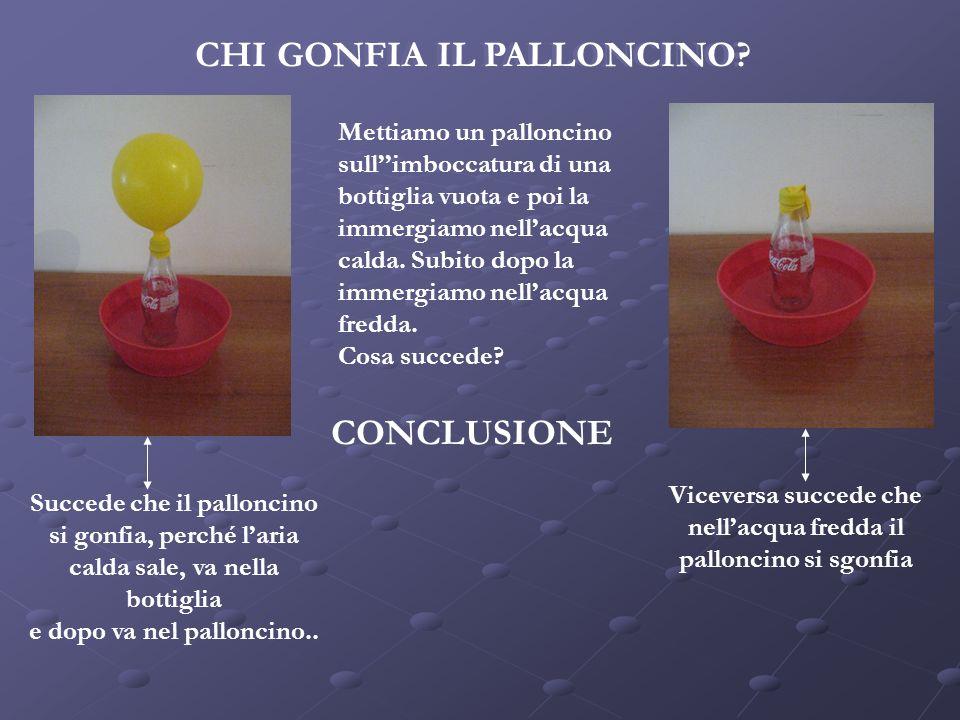 CHI GONFIA IL PALLONCINO