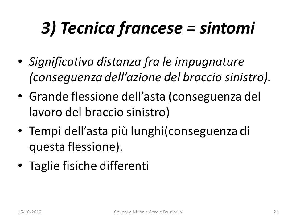 3) Tecnica francese = sintomi