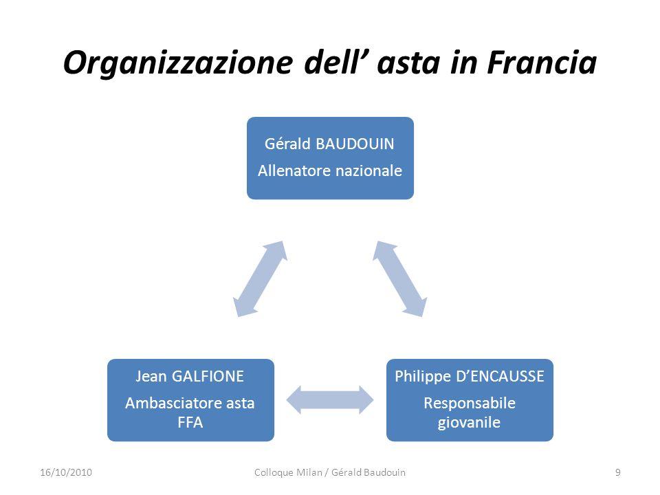 Organizzazione dell' asta in Francia