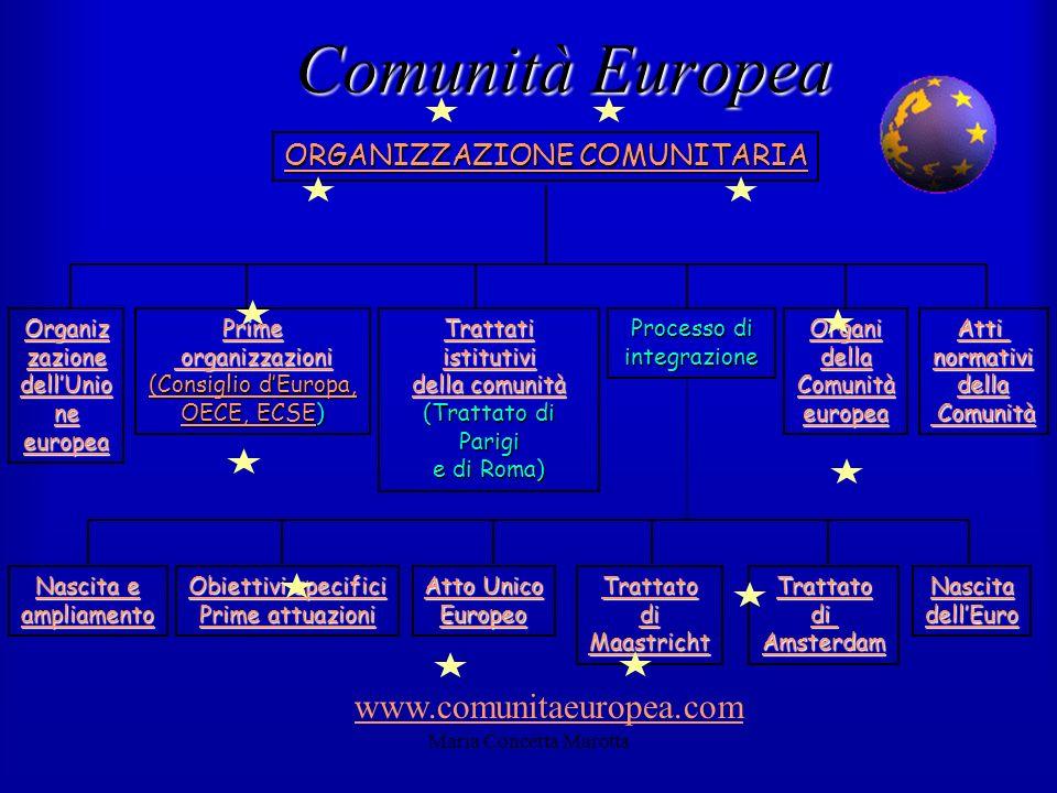 Comunità Europea www.comunitaeuropea.com ORGANIZZAZIONE COMUNITARIA
