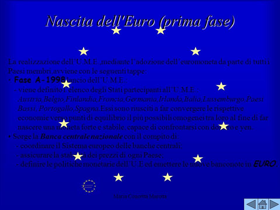 Nascita dell Euro (prima fase)