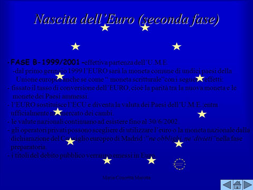 Nascita dell'Euro (seconda fase)