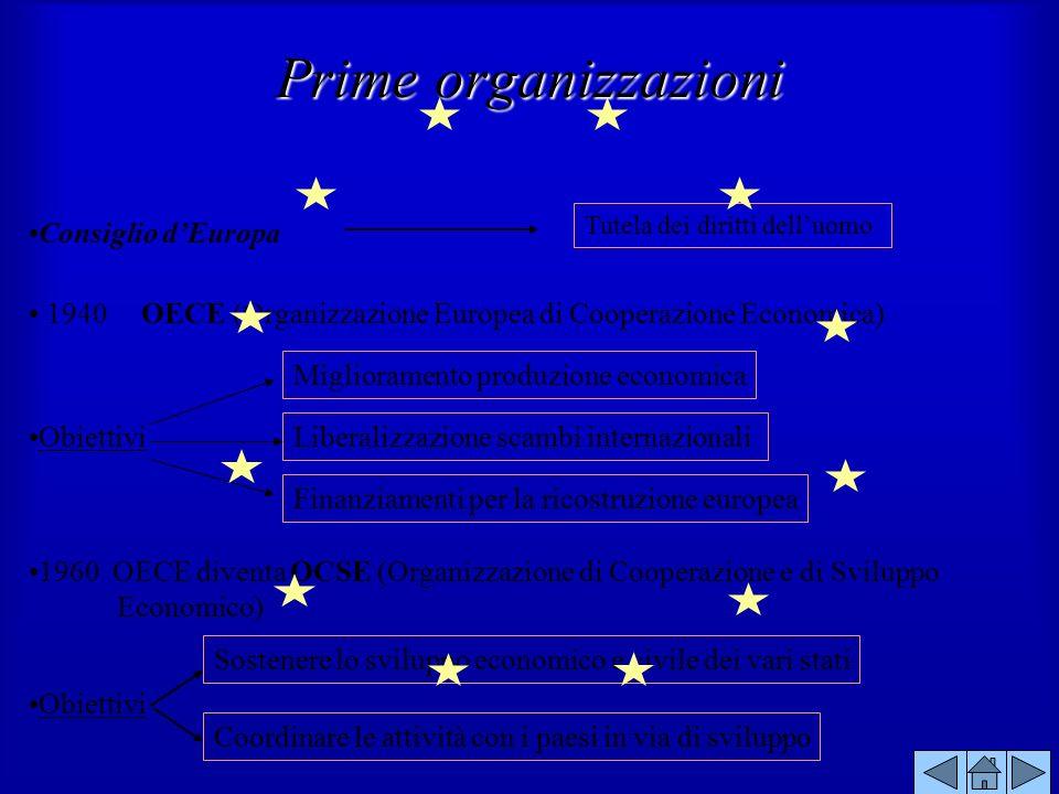 Prime organizzazioni Consiglio d'Europa