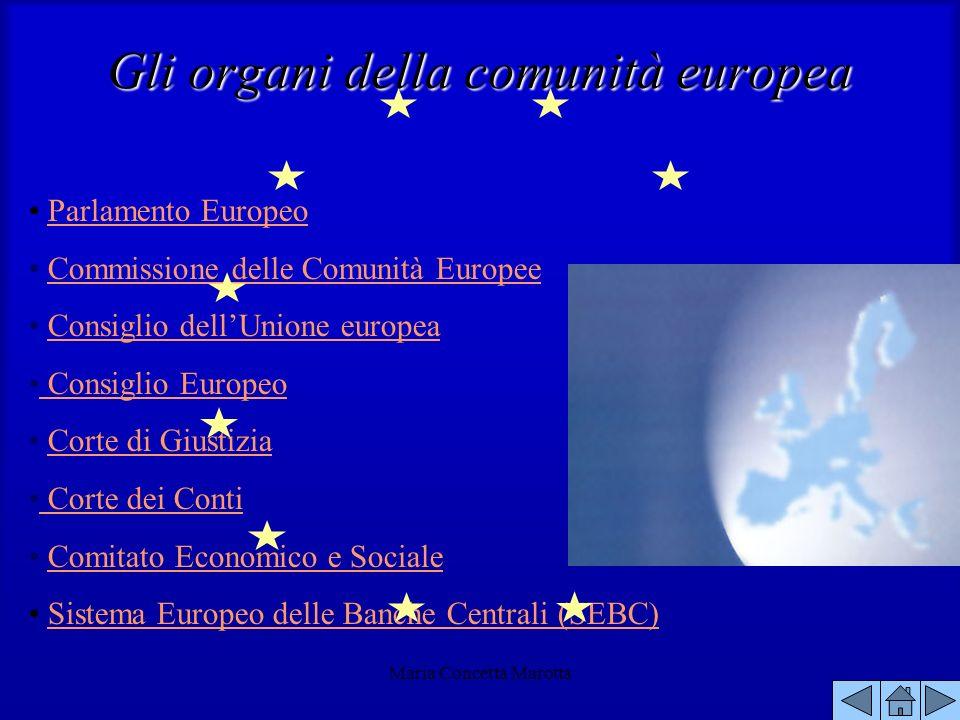 Gli organi della comunità europea