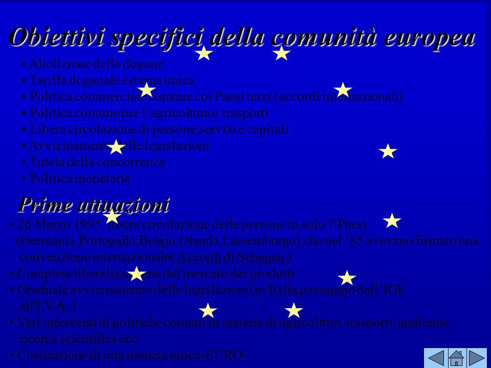 Obiettivi specifici della comunità europea