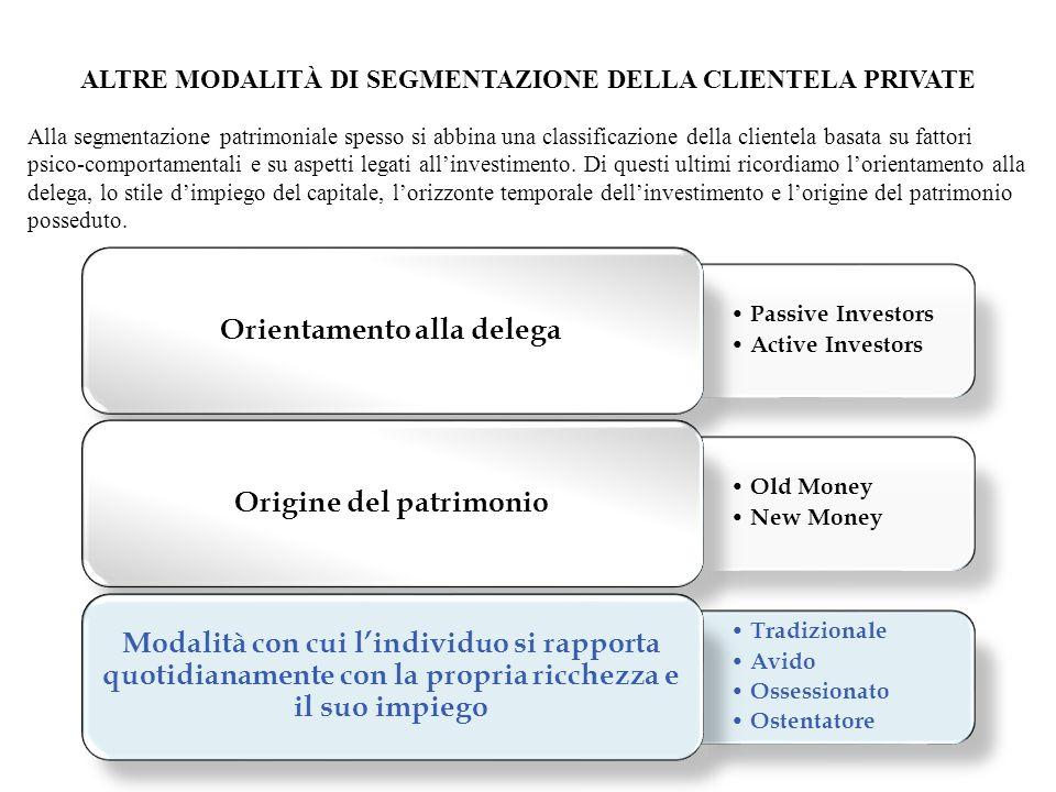 ALTRE MODALITÀ DI SEGMENTAZIONE DELLA CLIENTELA PRIVATE
