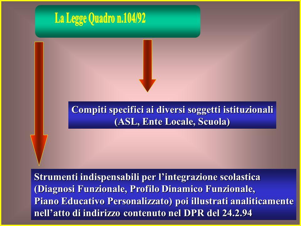 La Legge Quadro n.104/92 Compiti specifici ai diversi soggetti istituzionali. (ASL, Ente Locale, Scuola)