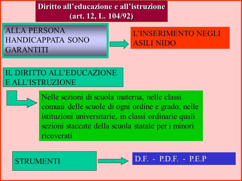 Diritto all'educazione e all'istruzione