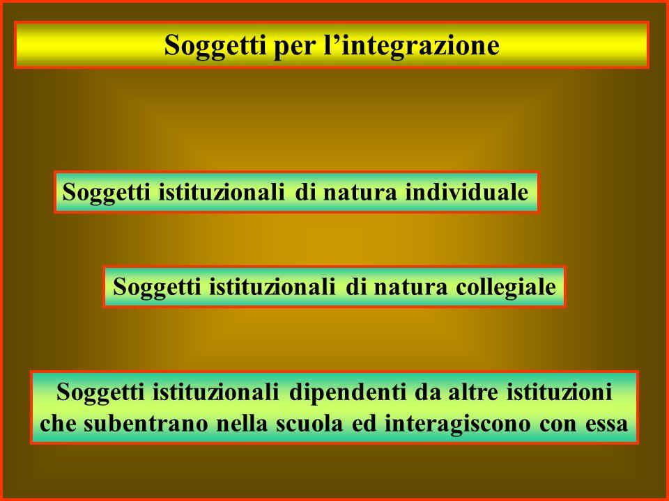 Soggetti per l'integrazione