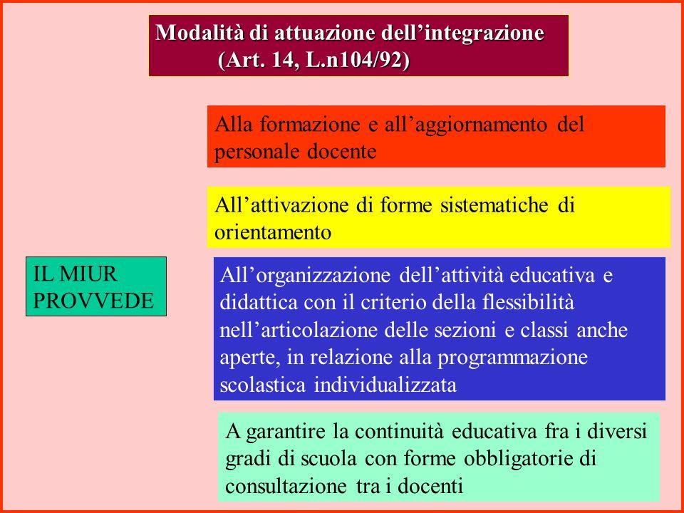 Modalità di attuazione dell'integrazione