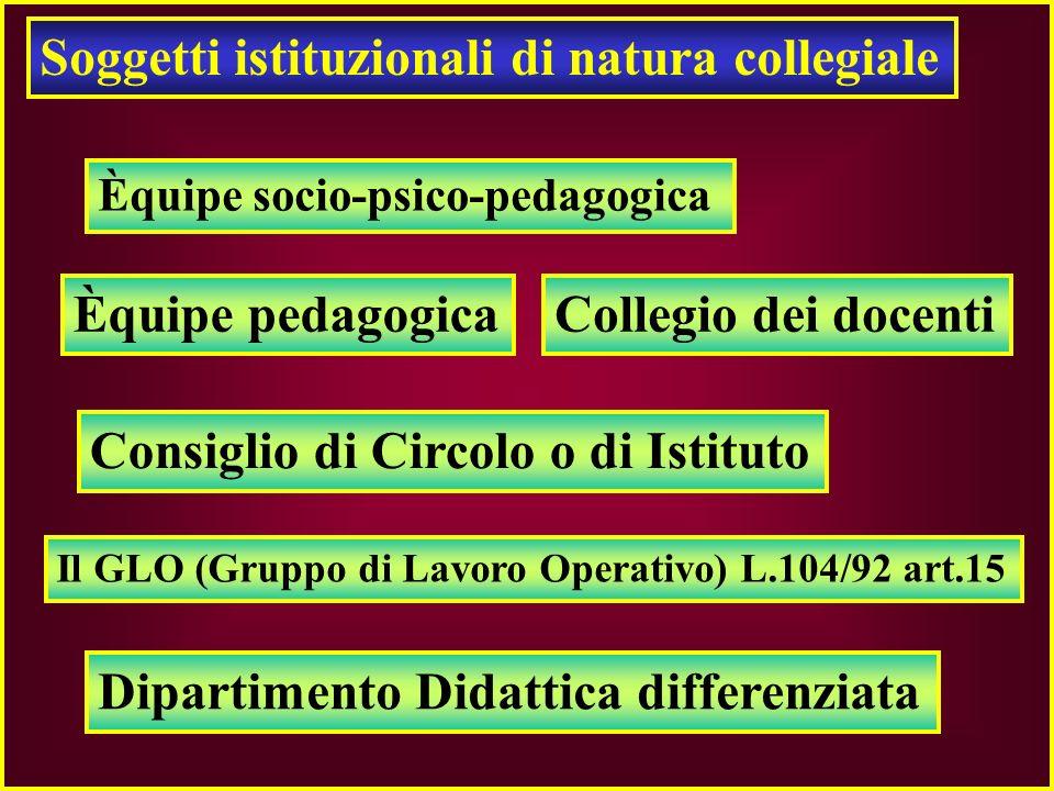 Soggetti istituzionali di natura collegiale