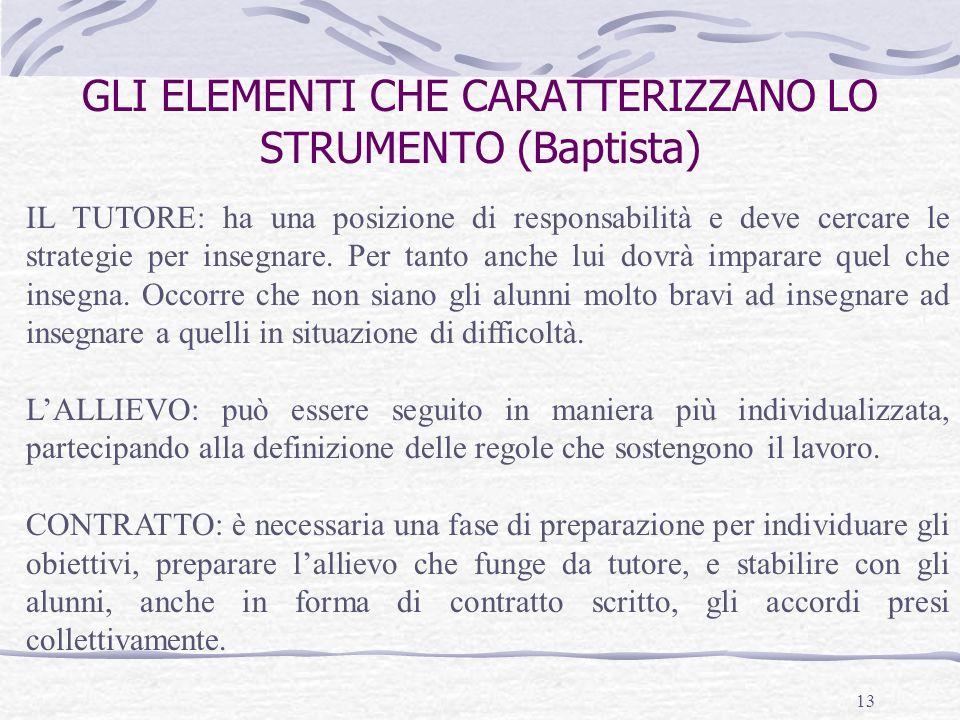 GLI ELEMENTI CHE CARATTERIZZANO LO STRUMENTO (Baptista)