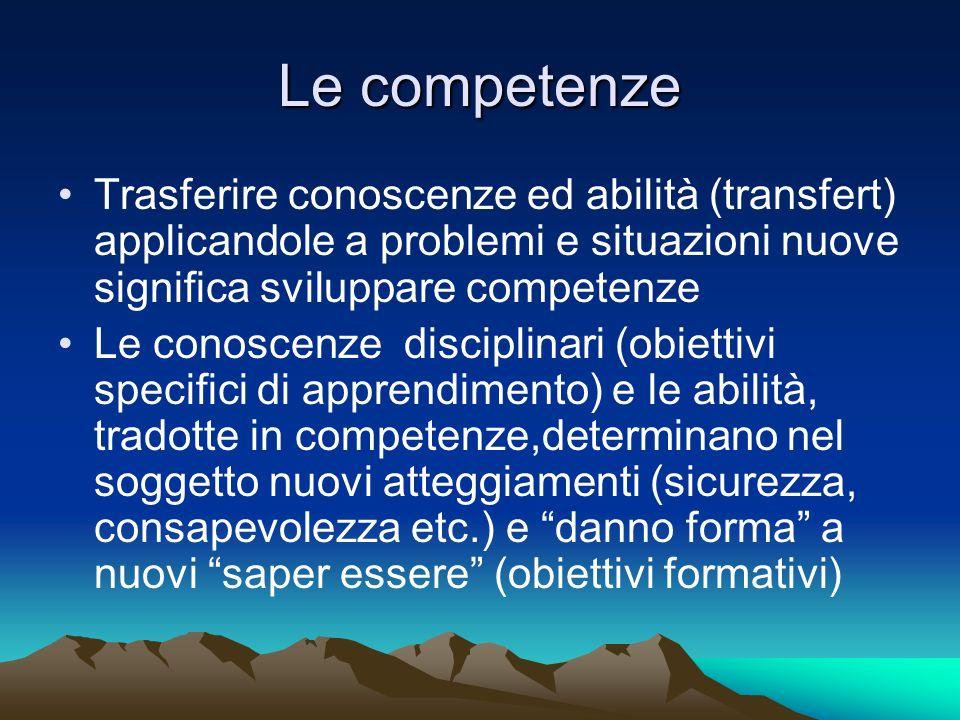 Le competenze Trasferire conoscenze ed abilità (transfert) applicandole a problemi e situazioni nuove significa sviluppare competenze.