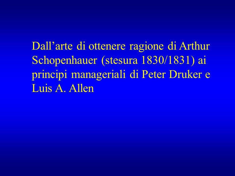 Dall'arte di ottenere ragione di Arthur Schopenhauer (stesura 1830/1831) ai principi manageriali di Peter Druker e Luis A.
