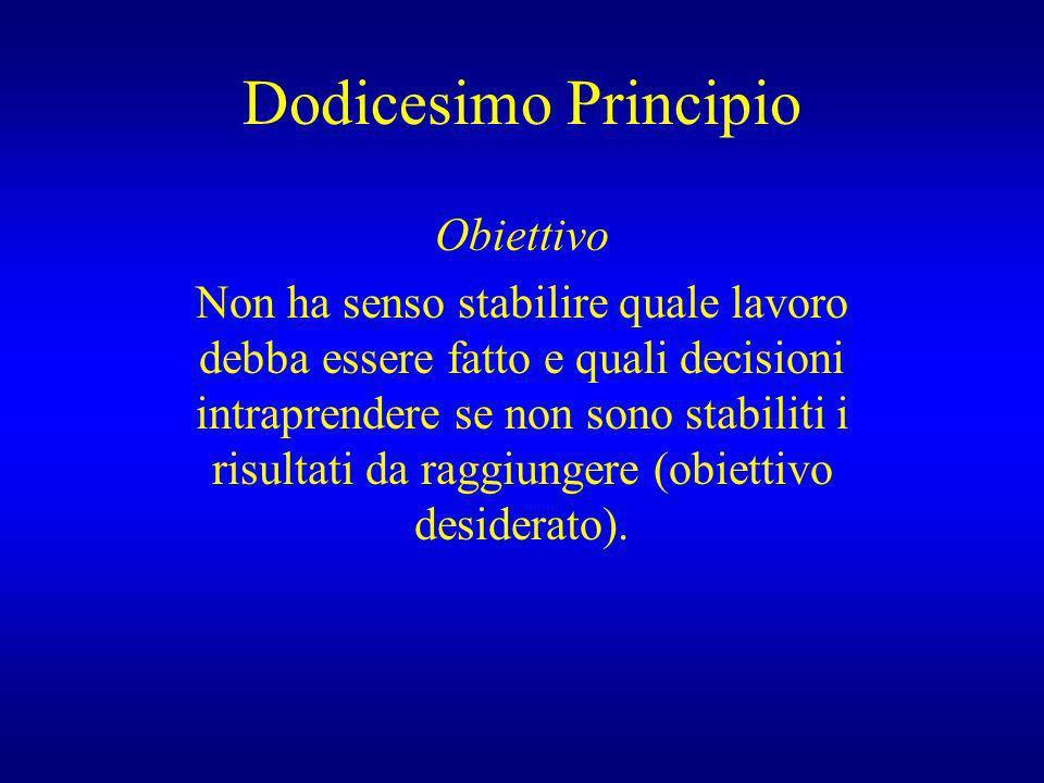 Dodicesimo Principio Obiettivo
