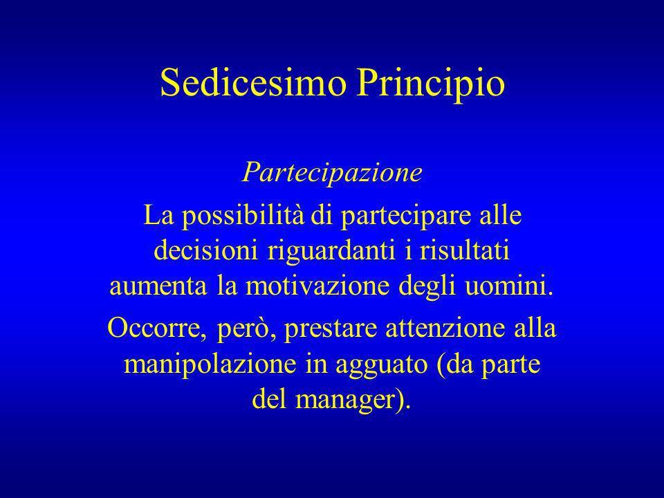 Sedicesimo Principio Partecipazione