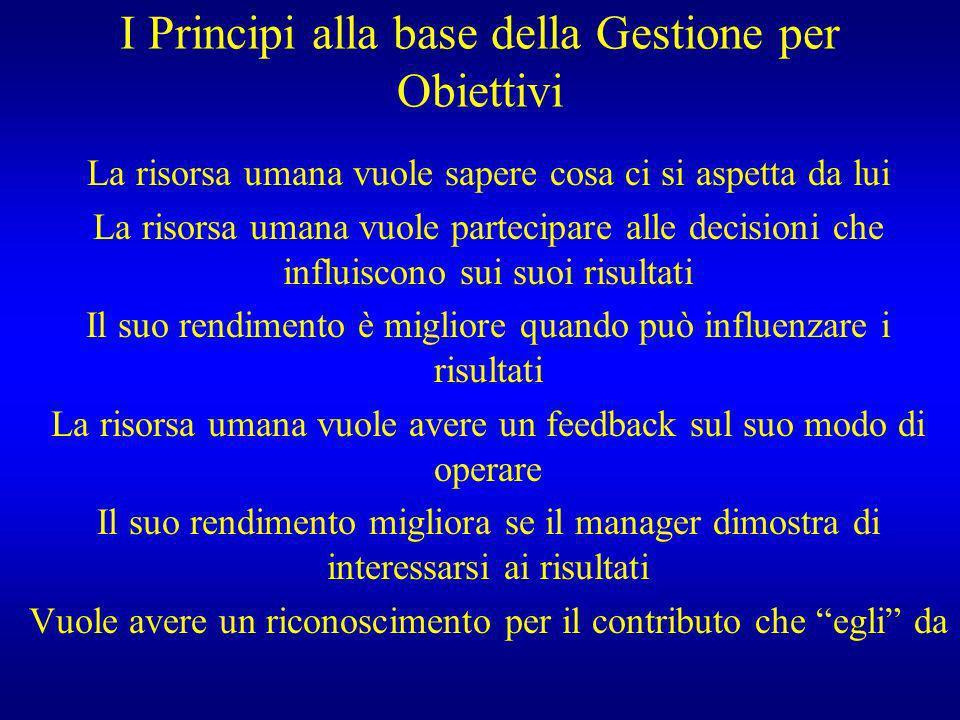 I Principi alla base della Gestione per Obiettivi