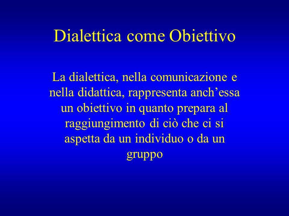Dialettica come Obiettivo