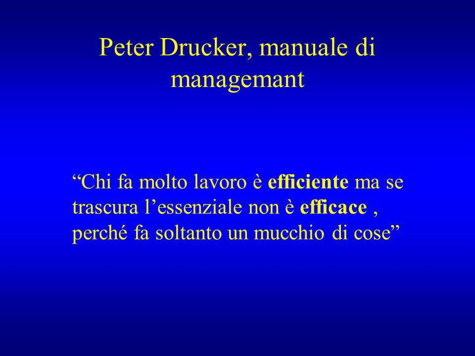 Peter Drucker, manuale di managemant