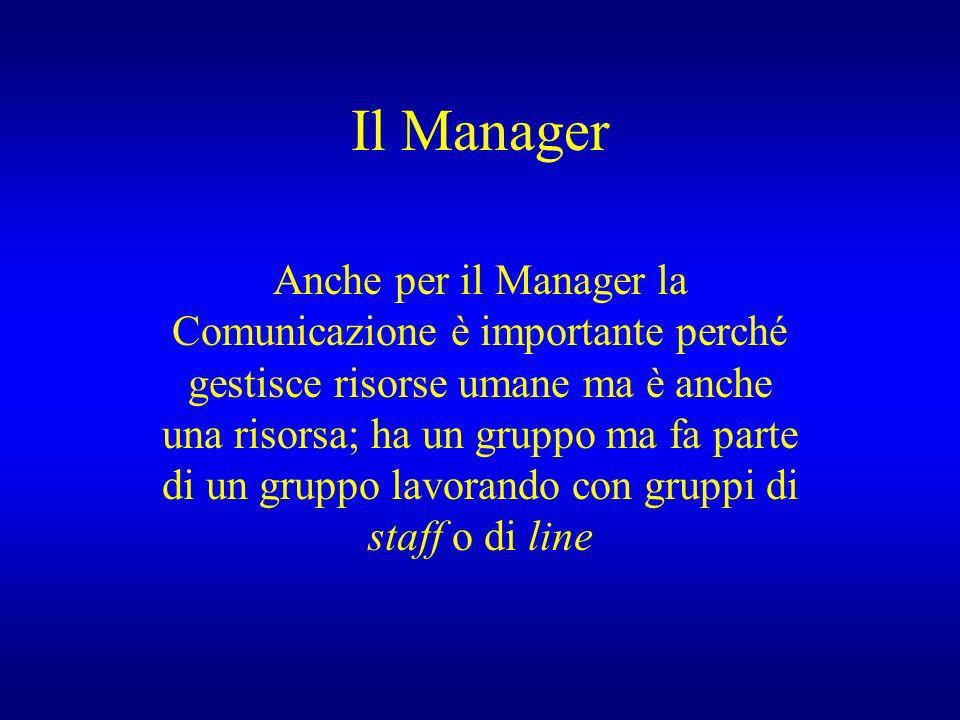 Il Manager