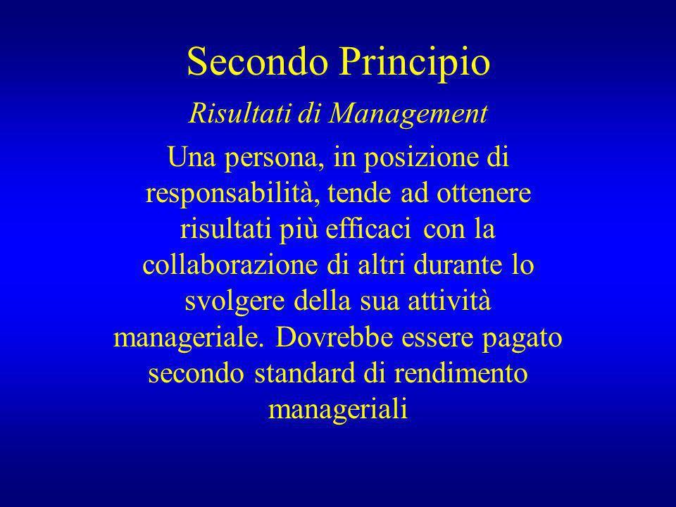 Risultati di Management