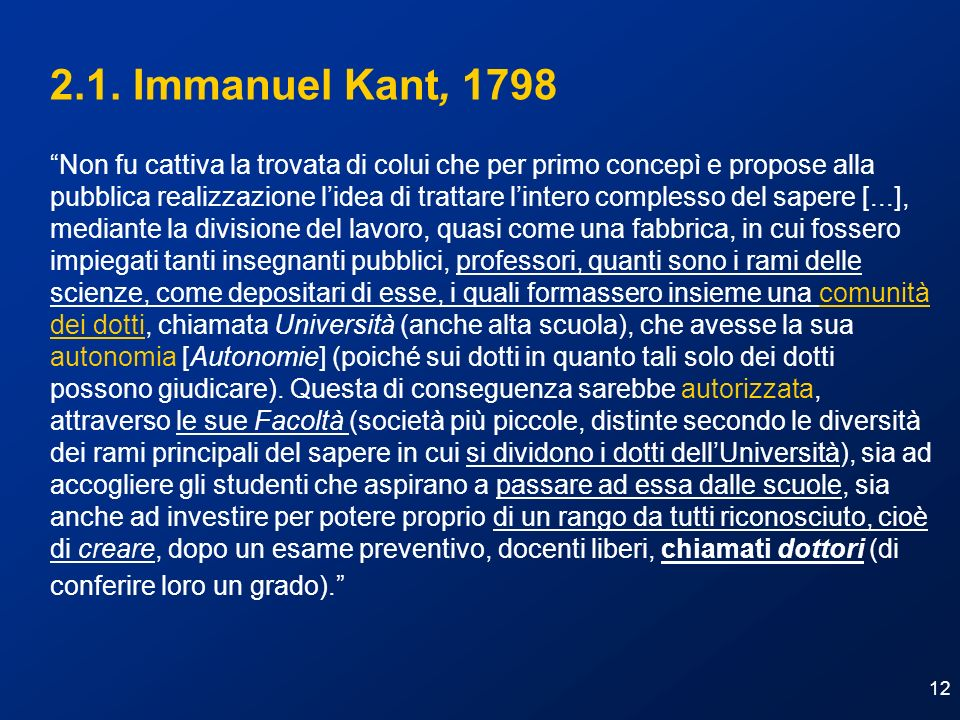 2.1. Immanuel Kant, 1798