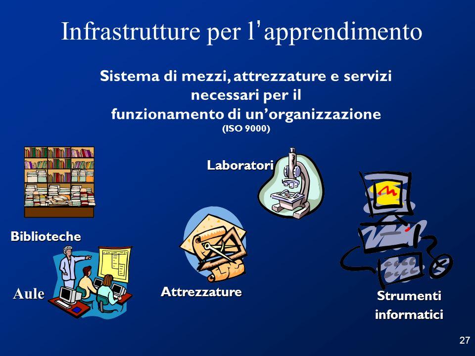 Infrastrutture per l'apprendimento