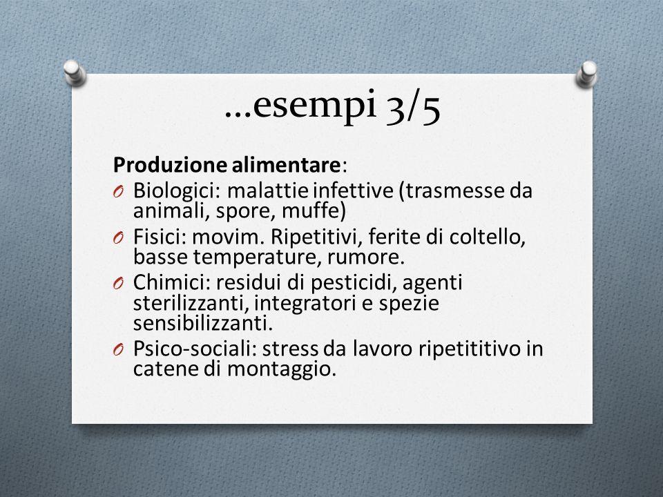 …esempi 3/5 Produzione alimentare: