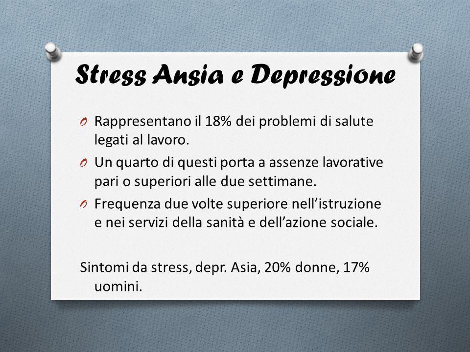 Stress Ansia e Depressione