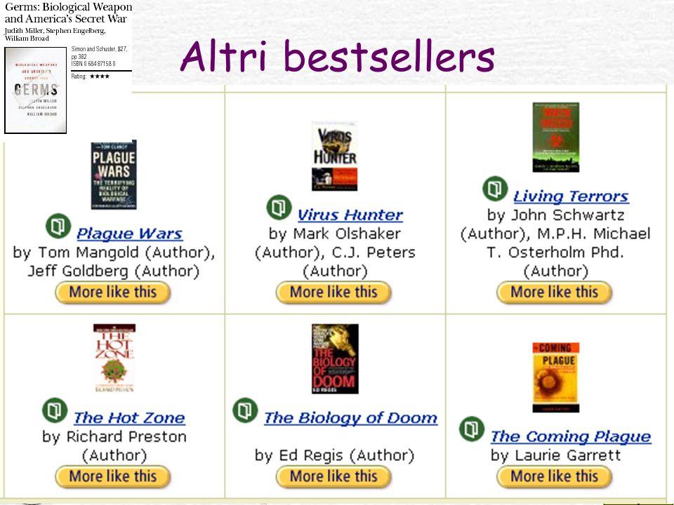 Altri bestsellers