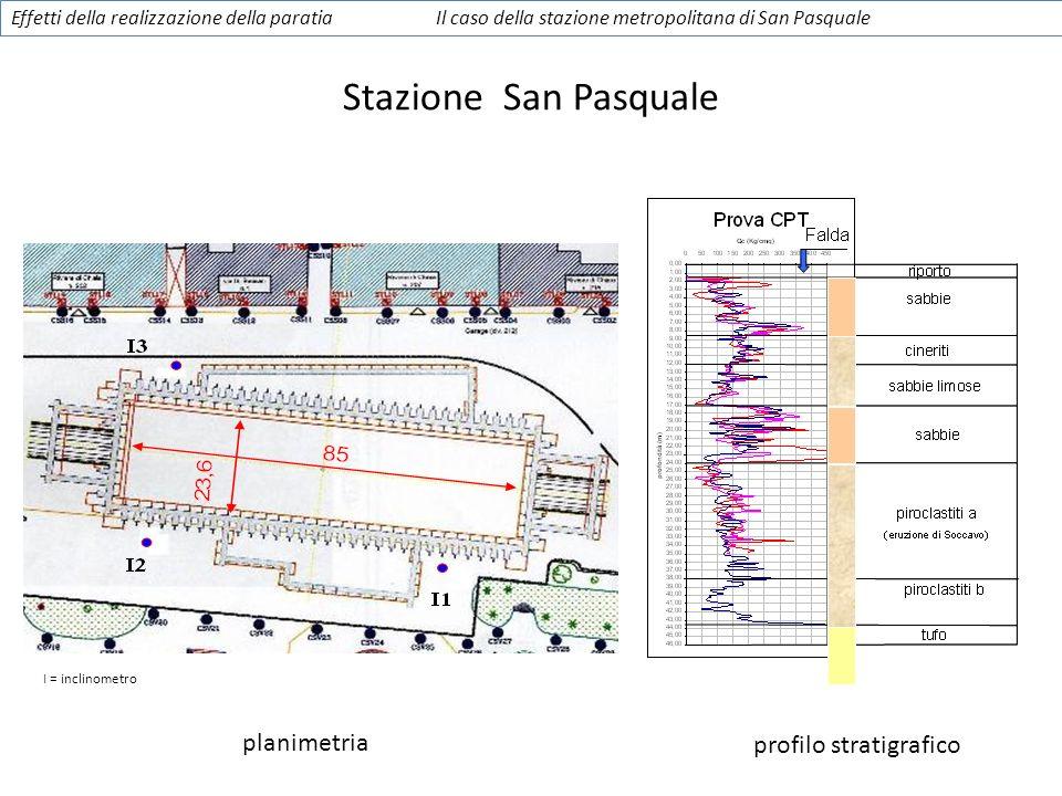 Stazione San Pasquale planimetria profilo stratigrafico