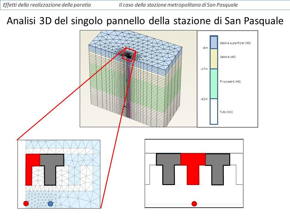 Analisi 3D del singolo pannello della stazione di San Pasquale