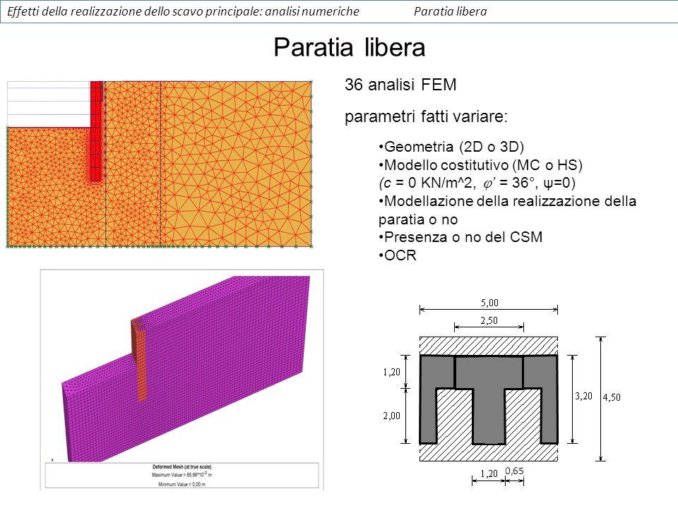 Paratia libera 36 analisi FEM parametri fatti variare: