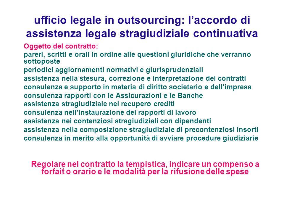 ufficio legale in outsourcing: l'accordo di assistenza legale stragiudiziale continuativa