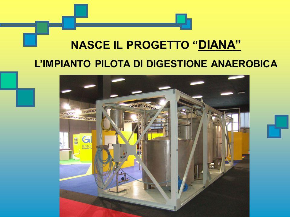 NASCE IL PROGETTO DIANA L'IMPIANTO PILOTA DI DIGESTIONE ANAEROBICA
