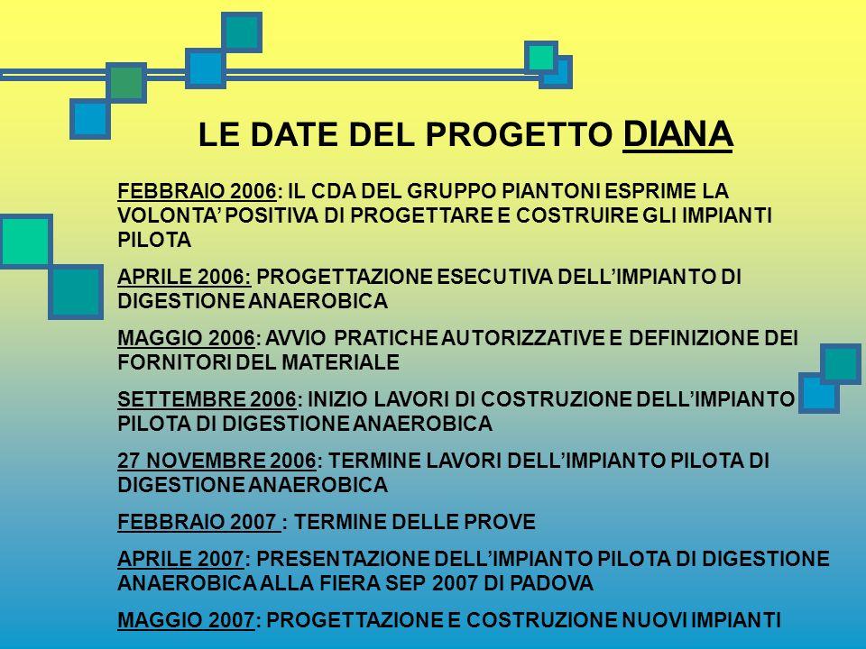 LE DATE DEL PROGETTO DIANA