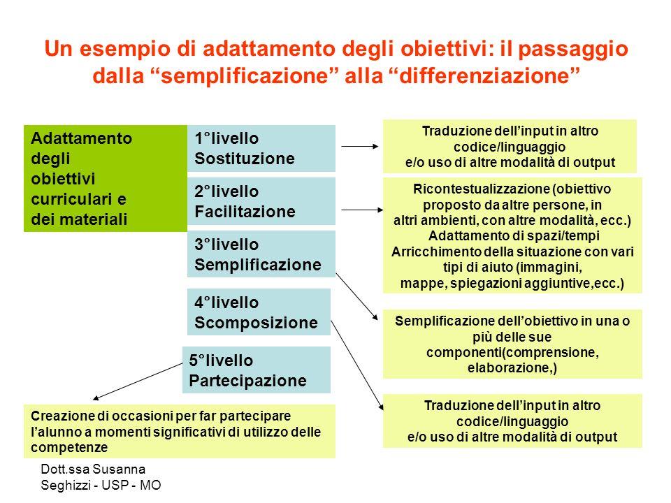 Un esempio di adattamento degli obiettivi: il passaggio dalla semplificazione alla differenziazione