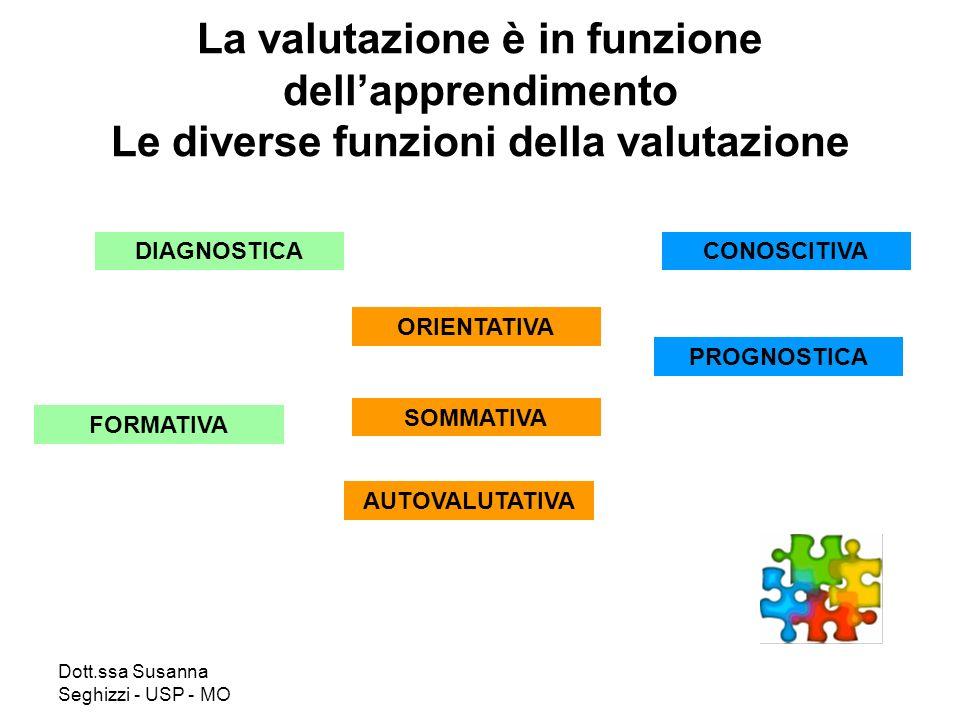 La valutazione è in funzione dell'apprendimento Le diverse funzioni della valutazione