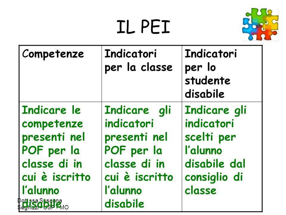 IL PEI Competenze Indicatori per la classe