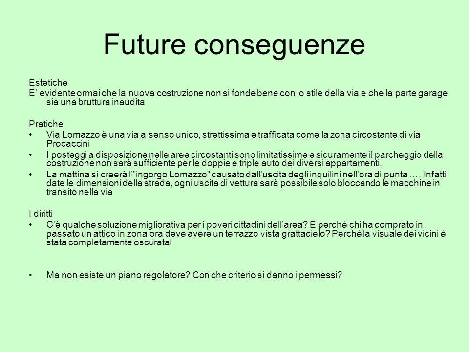 Future conseguenze Estetiche