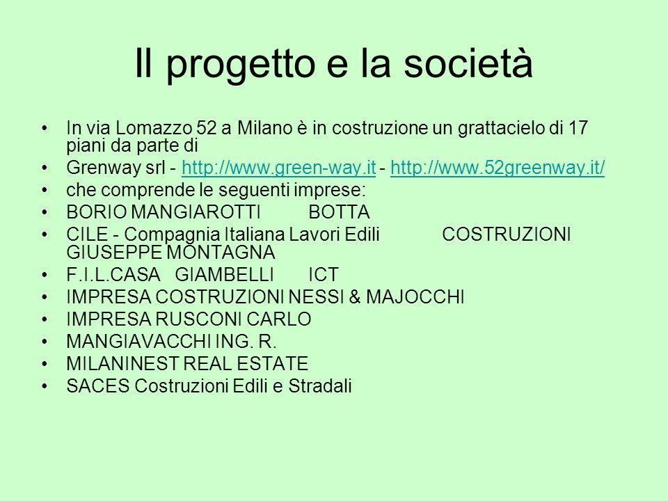 Il progetto e la società